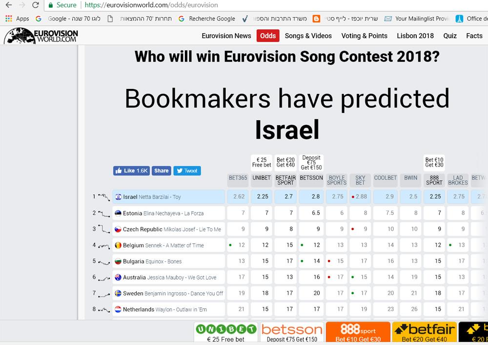 netta eurovision israel