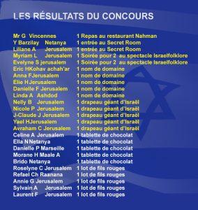 jerusalem concours resultats