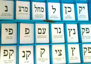 elections 2018 municipales jerusalem