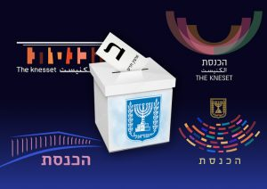 elections knesset israel