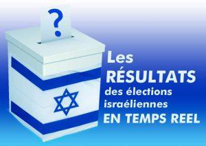 resultats elections israel
