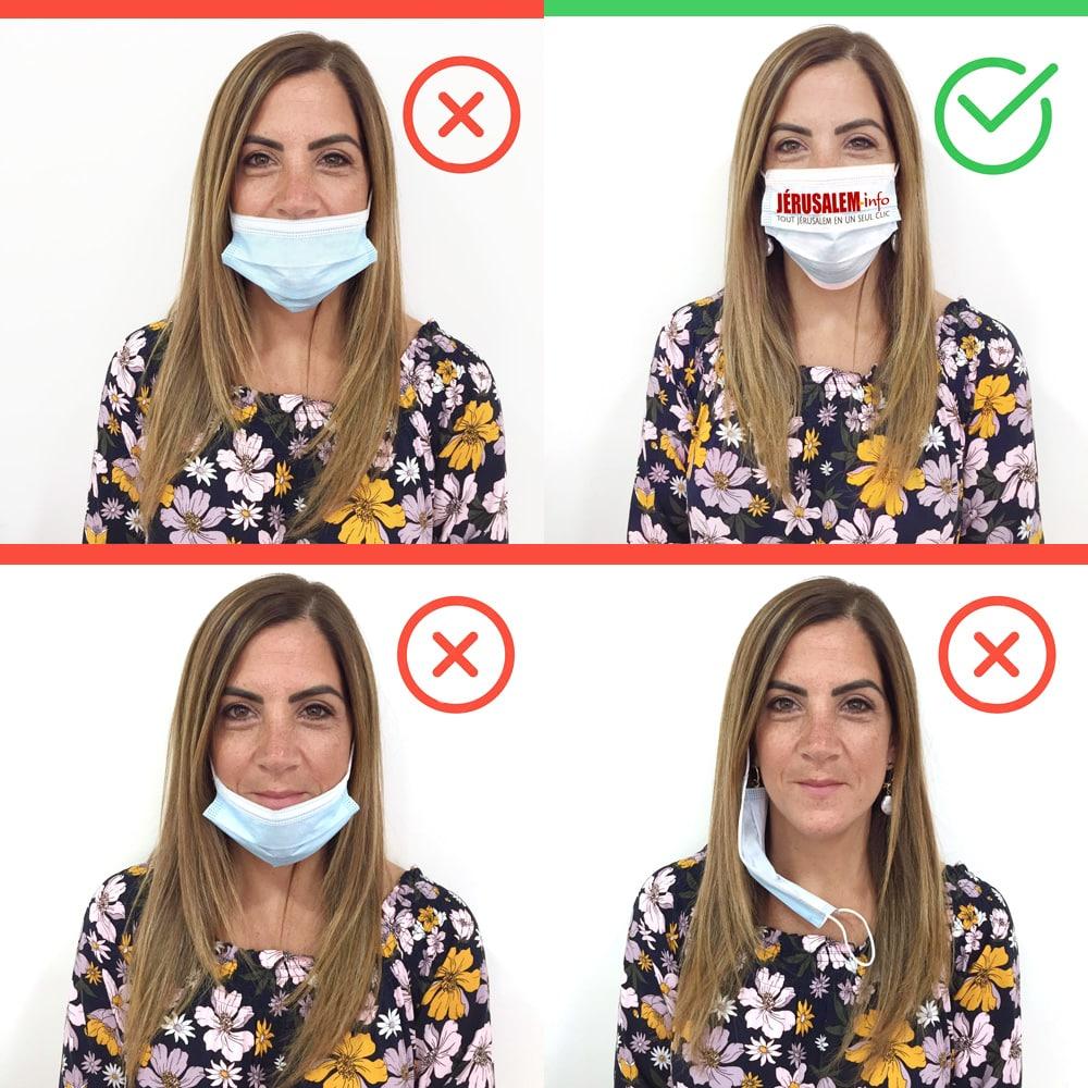 port correct du masque